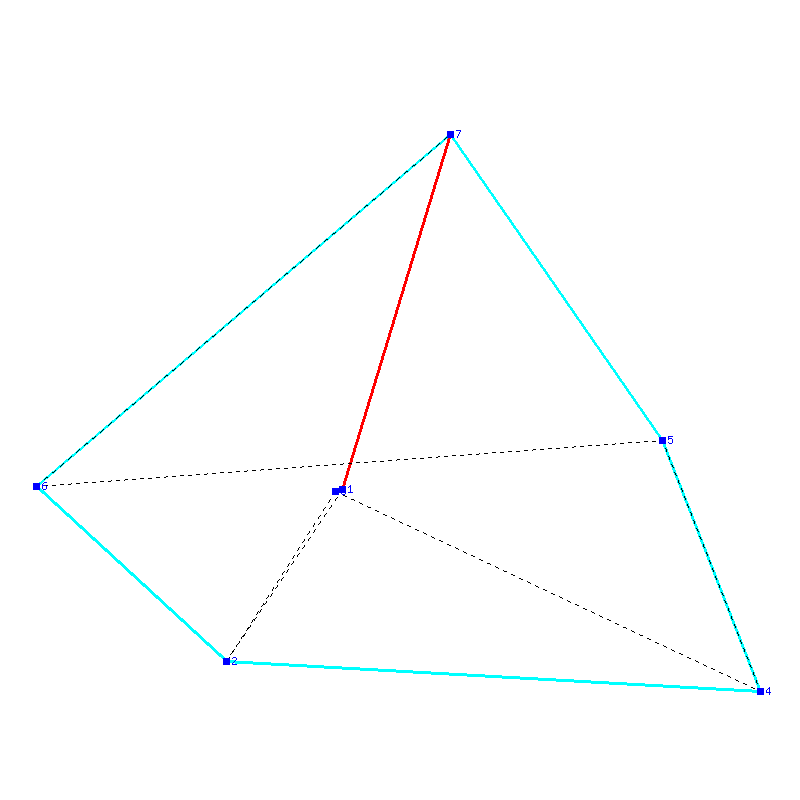 Flugauswertung