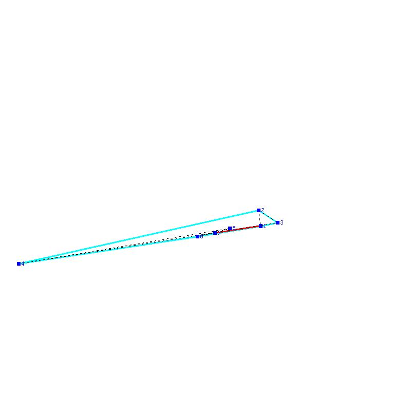 Flusauswertung