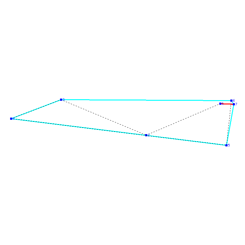 Flusauswertung