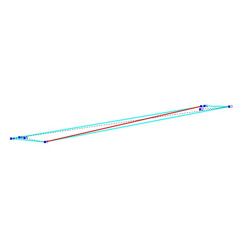 Flugauswertung